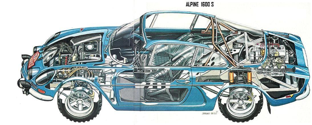 L'Alpine A110: Histoire d'une Championne Française 8