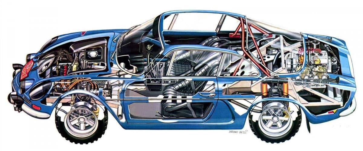 Alpine A110 Berlinette ecorche cutaway 4 | Les écorchés Alpine pour révéler tous leurs secrets !