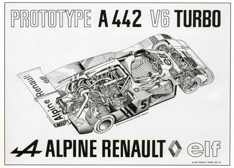 Alpine A442 ecorche cutaway | Les écorchés Alpine pour révéler tous leurs secrets !