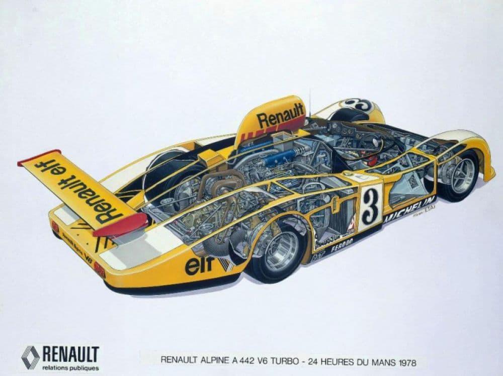 24 Heures du Mans 1978 pironi jabouille depailler jaussaud bell ragnotti frequelin a443 a442b a442a a442 victoire 29 | 24 Heures du Mans 1978, la victoire d'Alpine tant attendue !