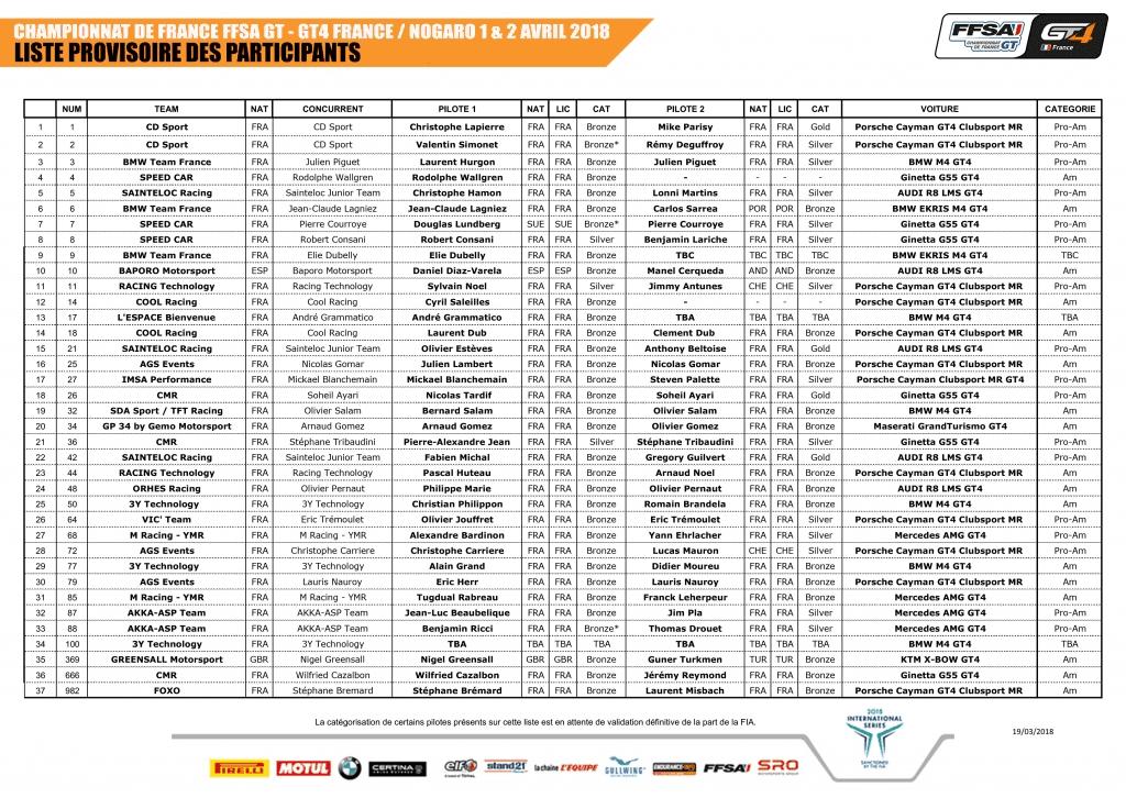 Listes voitures FFSA GT4 Alpine A110 2018 | L'Alpine A110 GT4 devrait participer au FFSA GT en mi-saison !
