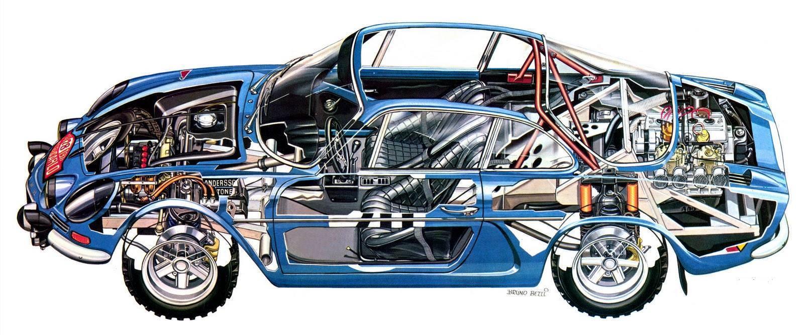 Championnat du mone rallye 1973 Alpine A110 Thérier Darniche Piot Nicolas 24 | Championnat du Monde des Rallyes 1973: Le Triomphe d'Alpine