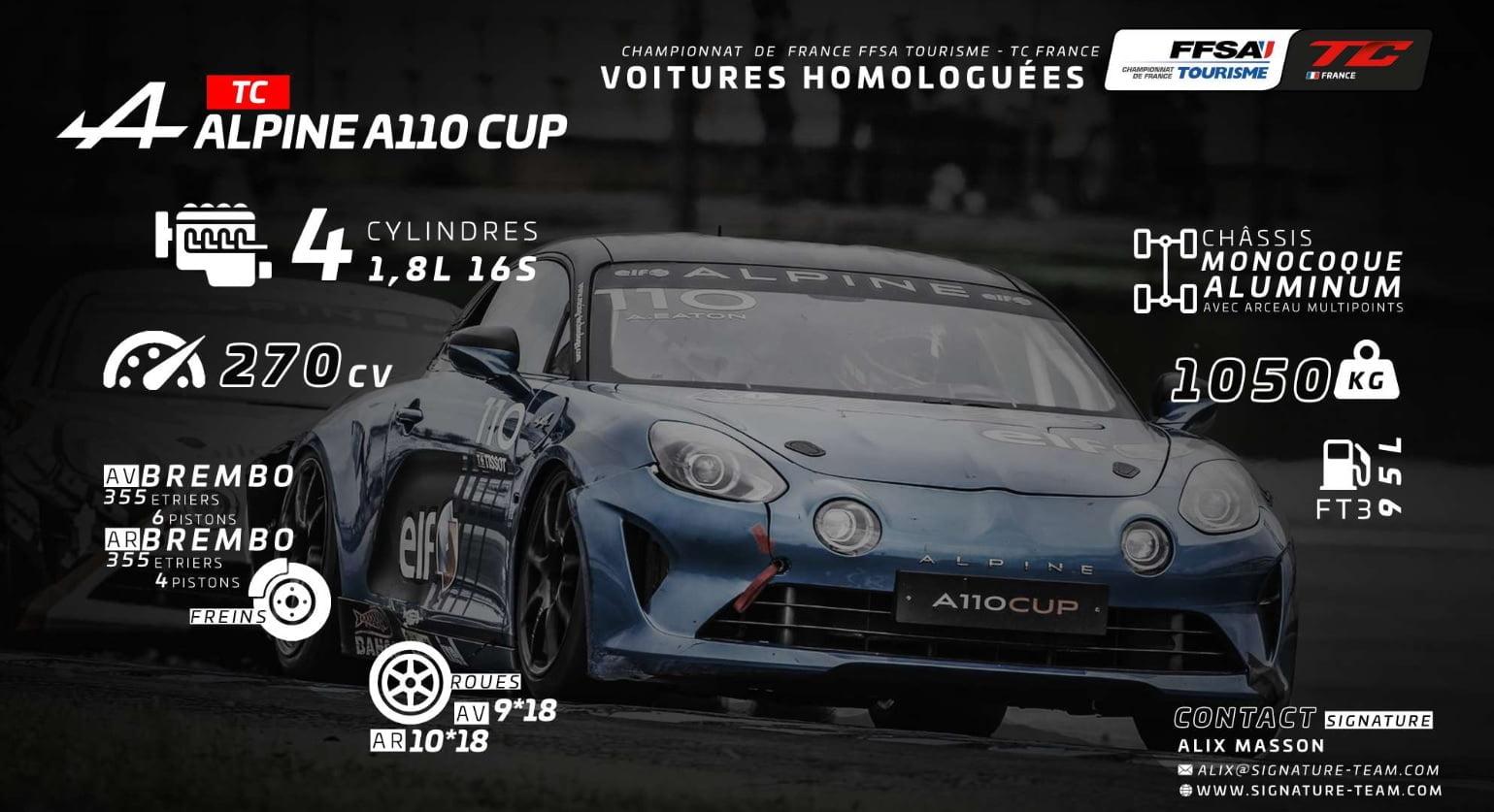 Alpine A110 CUP / Championnat de France FFSA Tourisme