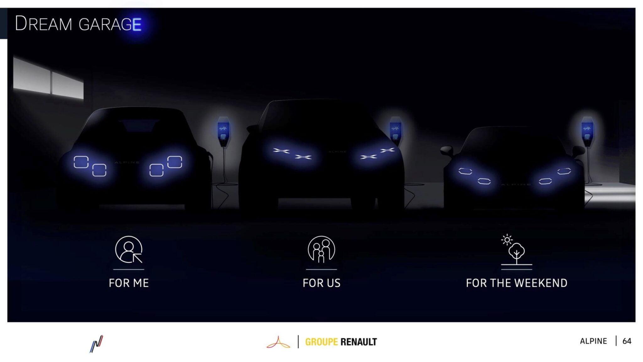 6 Alpine Renaulution 2021 lesalpinistes | Alpine prend officiellement le virage de l'électrique à 100% … en partenariat avec Lotus !