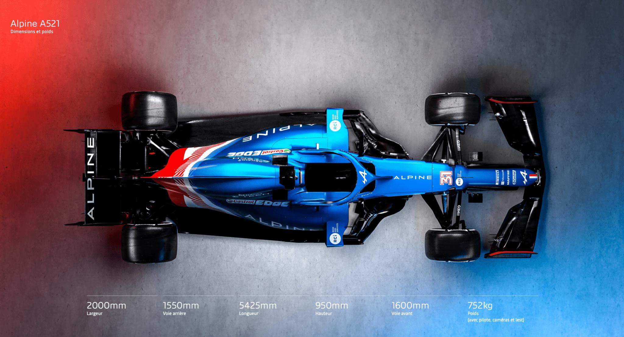 Alpine A521 Specifications generales 2 | Alpine F1 Team : Alonso et Ocon débutent les essais à Bahreïn
